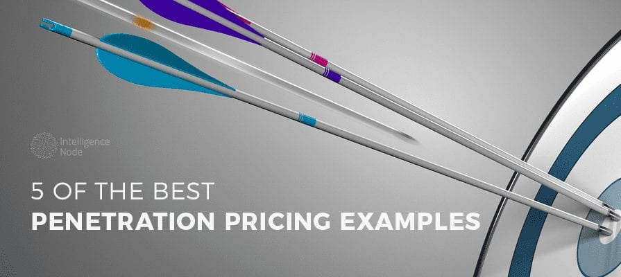 Penetration Pricing Examples