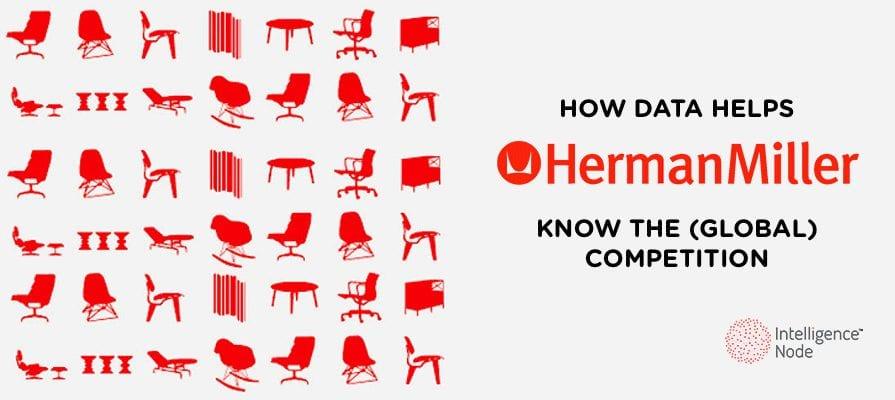 banner image for herman miller case study
