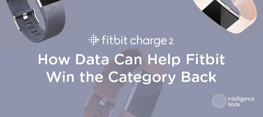 Fitbit charge banner