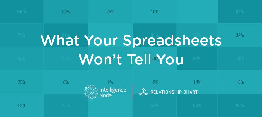 Intelligence Node Relationship charts Banner