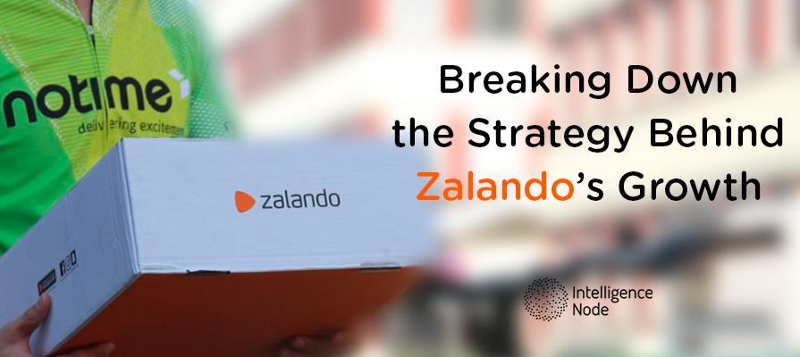 zalando retail strategy banner